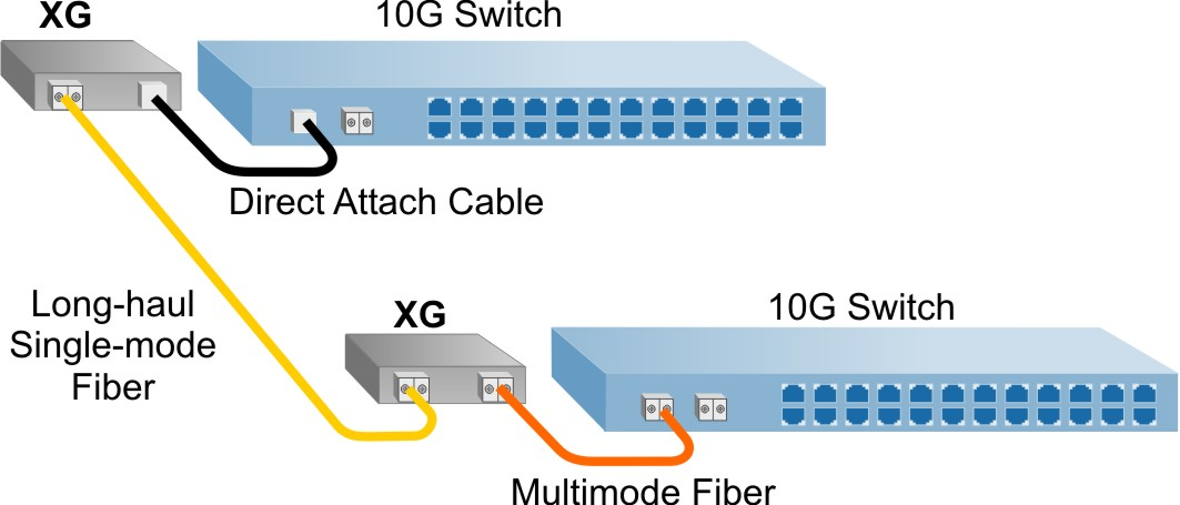 Fiber_Direct_Attach_App.jpg
