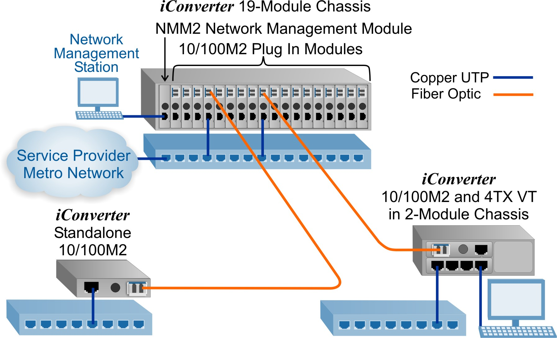Fiber Nid Diagram Schematic Diagrams Wiring Managed Media Converter And Ethernet Att U Verse