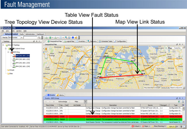NetOutlook-EMS-Fault-Management