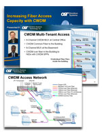 Expanding Fiber Access Capacity with CWDM