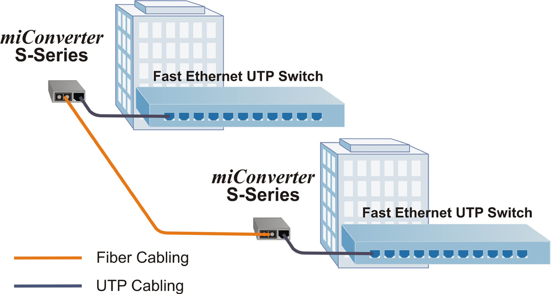 Is ethernet faster than wifi on downloads? - IGN Boards