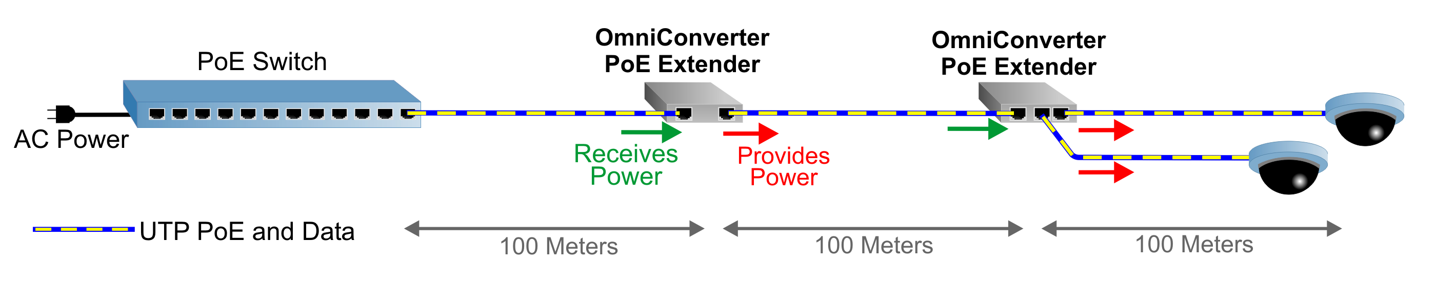 OmniConverter Application