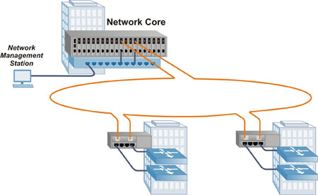 Enterprise Network Application