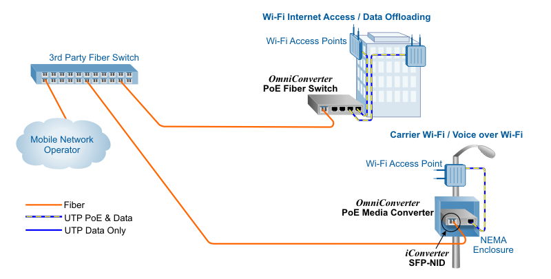 Carrier Wi Fi