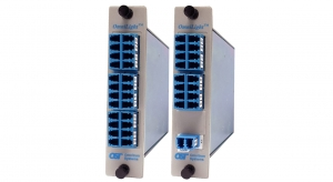 OmniLight 8 Channel DWDM Mux
